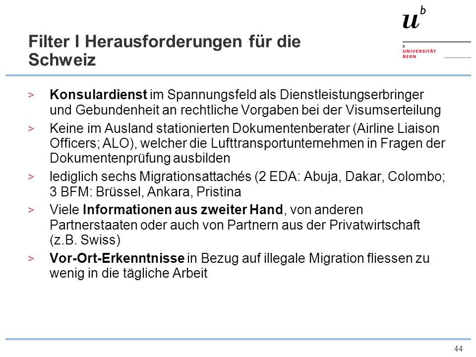 Filter I Herausforderungen für die Schweiz