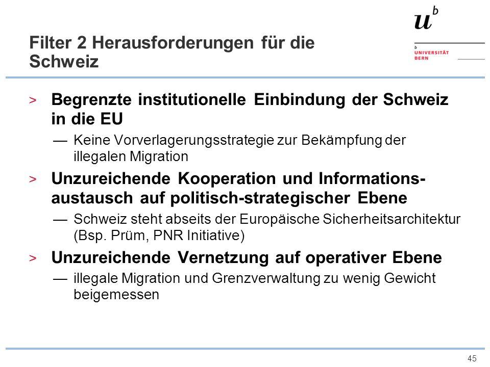 Filter 2 Herausforderungen für die Schweiz