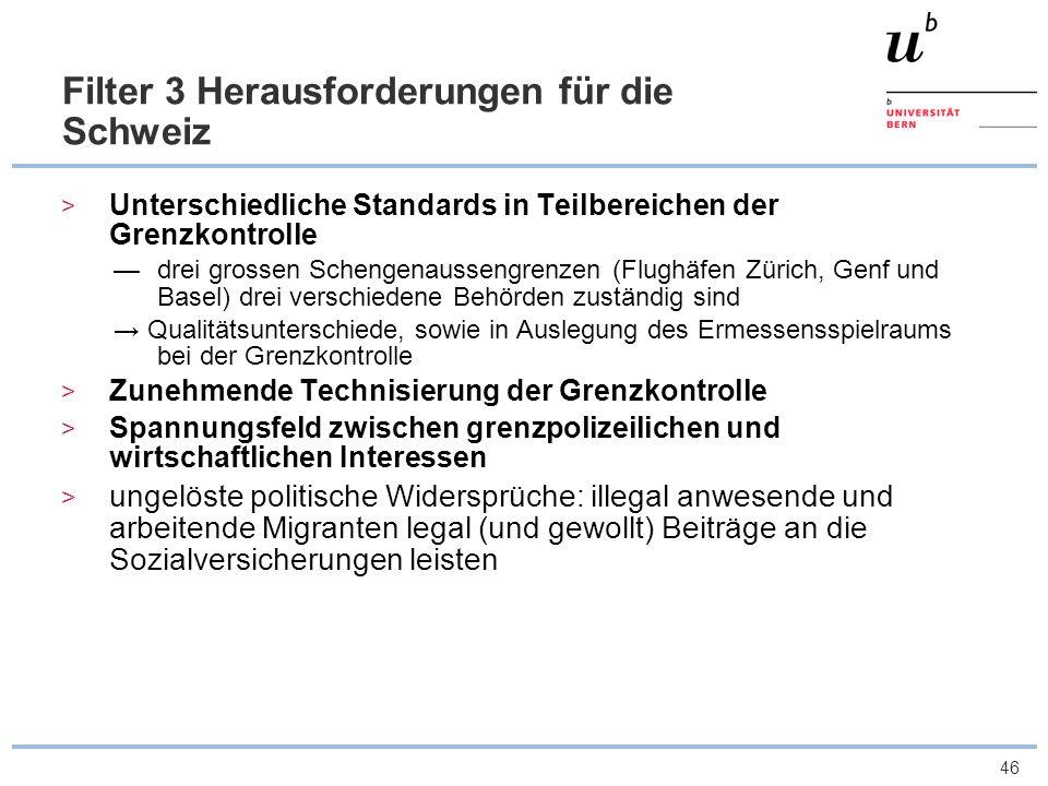 Filter 3 Herausforderungen für die Schweiz