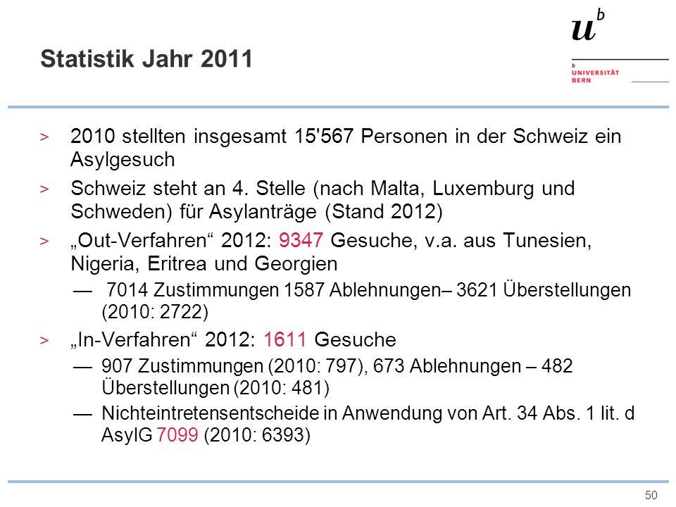 Statistik Jahr 2011 2010 stellten insgesamt 15 567 Personen in der Schweiz ein Asylgesuch.