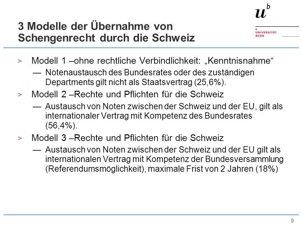 3 Modelle der Übernahme von Schengenrecht durch die Schweiz