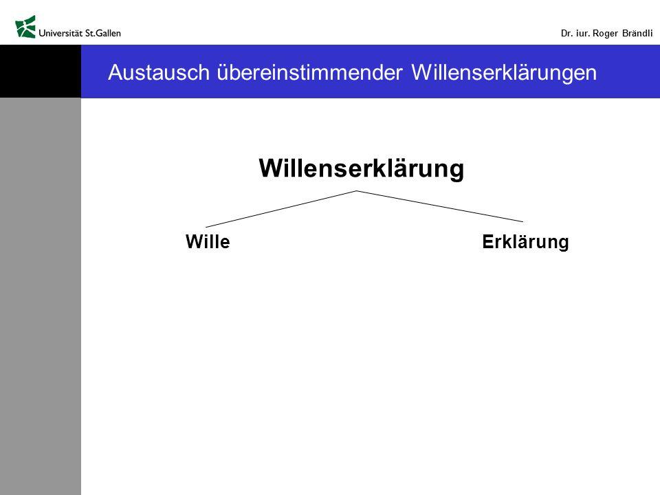 Willenserklärung Austausch übereinstimmender Willenserklärungen Wille