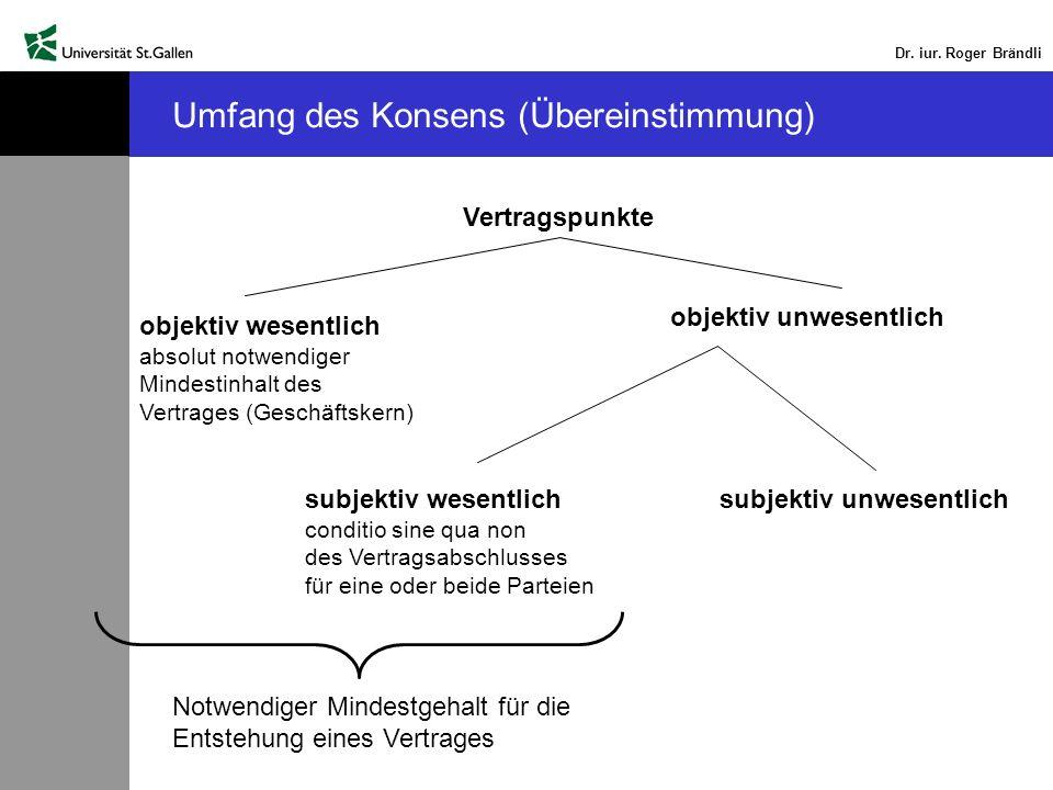 Umfang des Konsens (Übereinstimmung)