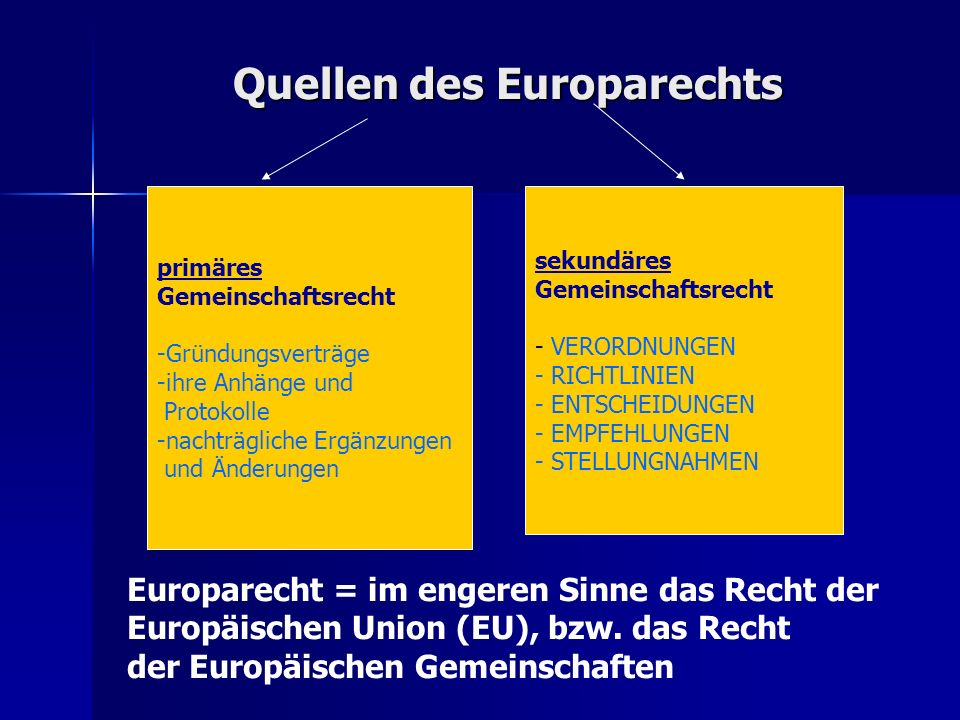 Quellen des Europarechts