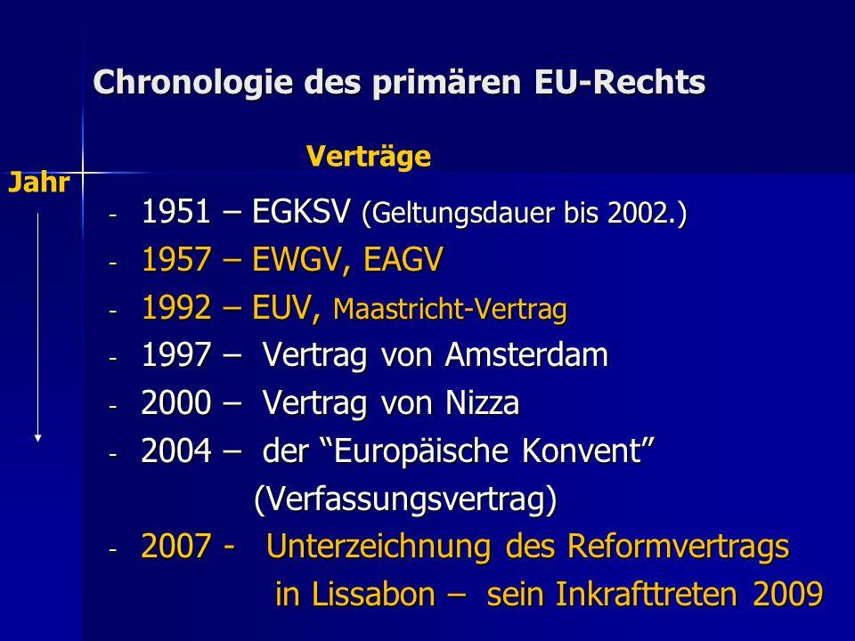Chronologie des primären EU-Rechts