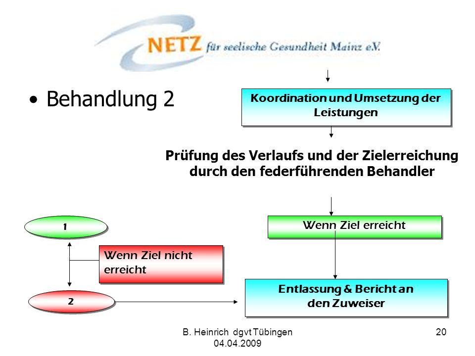 Behandlung 2 Prüfung des Verlaufs und der Zielerreichung