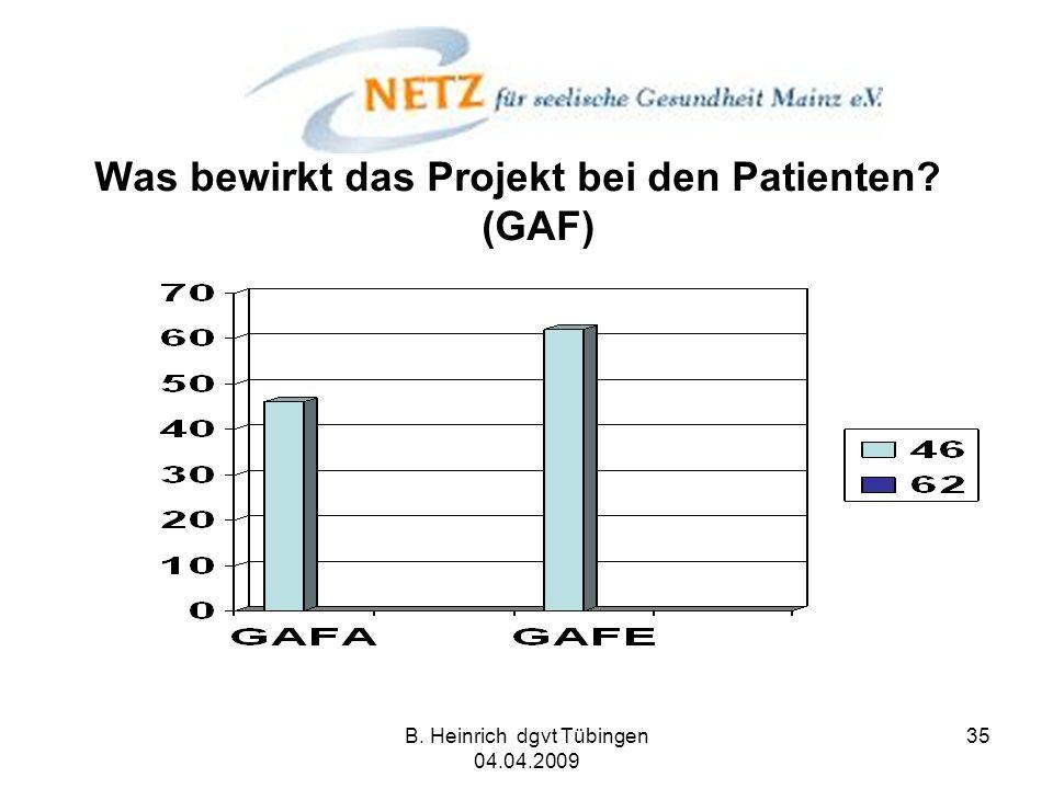 Was bewirkt das Projekt bei den Patienten (GAF)