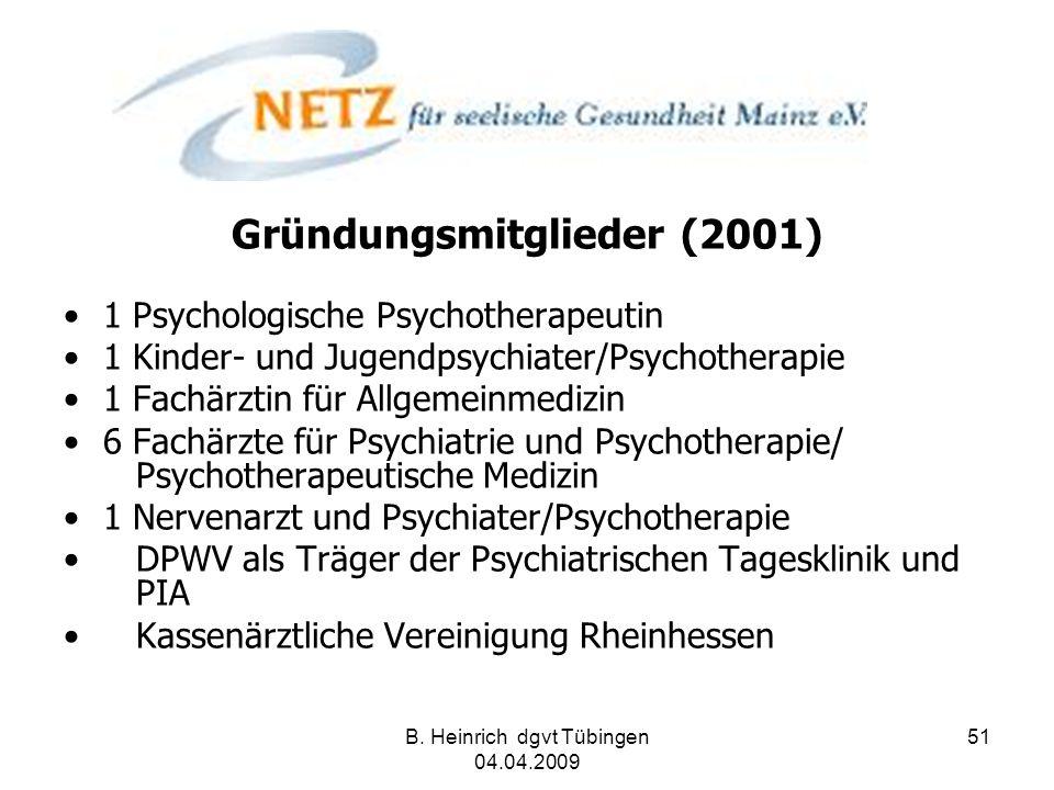 Gründungsmitglieder (2001)