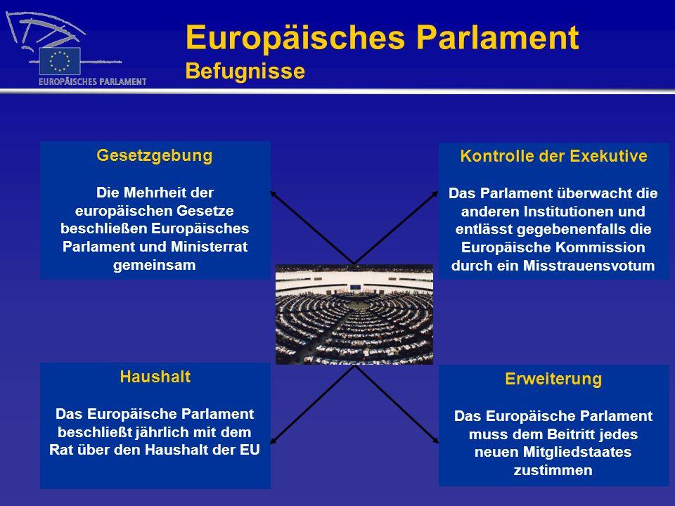 informationsb ros des europ ischen parlaments in deutschland ppt herunterladen. Black Bedroom Furniture Sets. Home Design Ideas