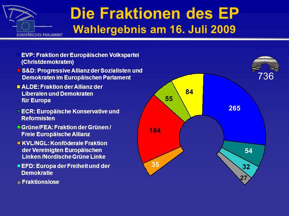 Die Fraktionen des EP Wahlergebnis am 16. Juli 2009