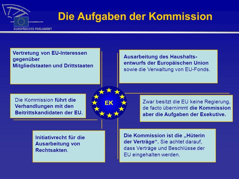 Die Aufgaben der Kommission