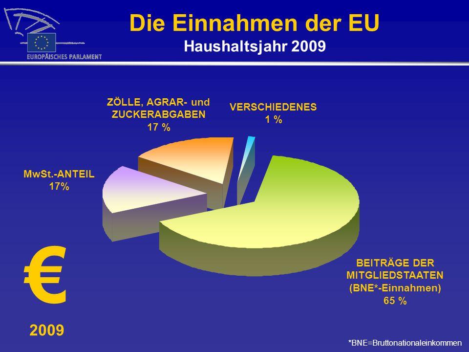 € Die Einnahmen der EU Haushaltsjahr 2009 2009