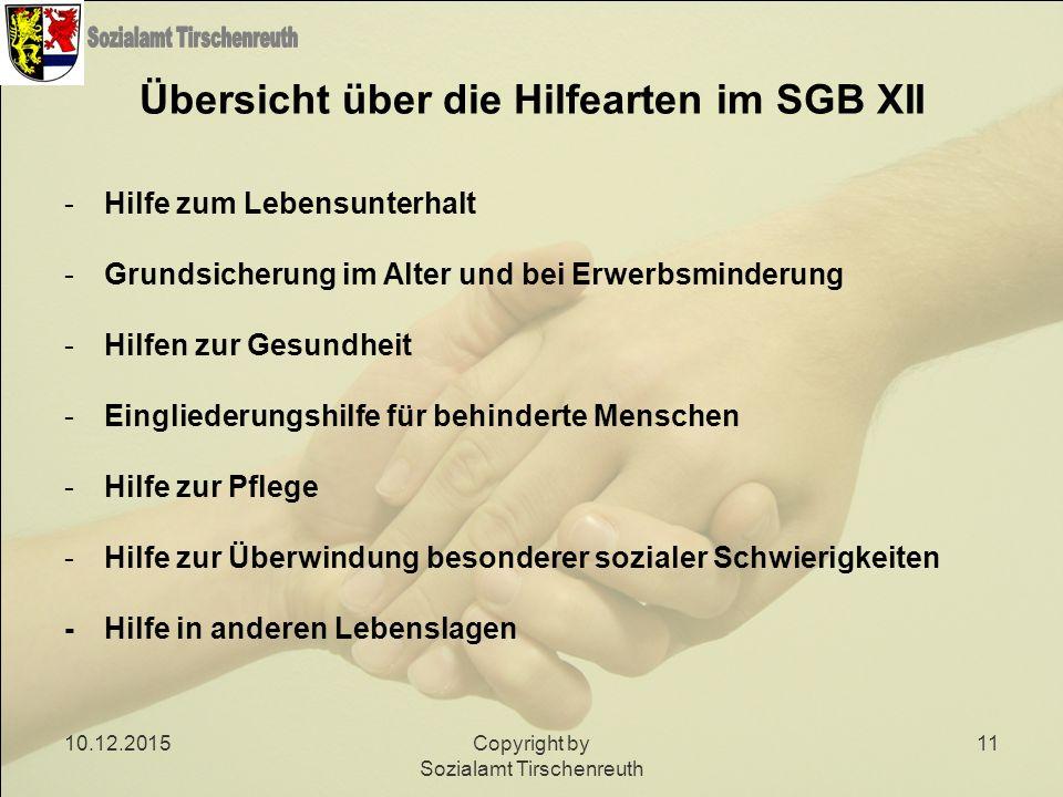 Übersicht über die Hilfearten im SGB XII