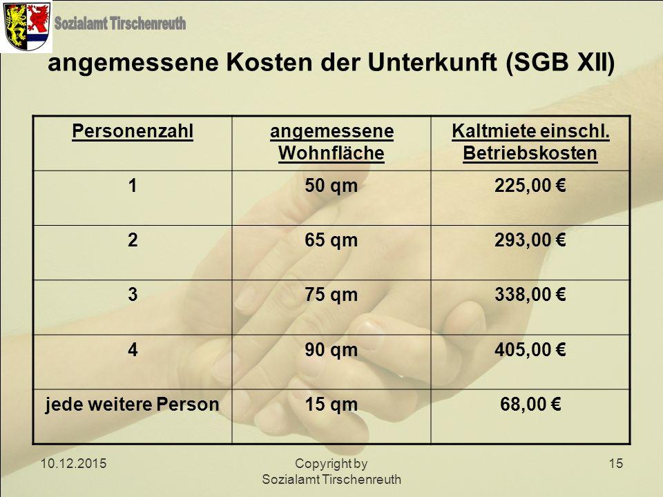angemessene Kosten der Unterkunft (SGB XII)