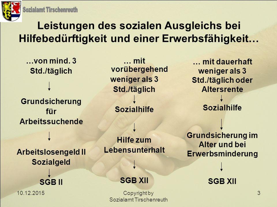 weee Sozialamt Tirschenreuth. Leistungen des sozialen Ausgleichs bei Hilfebedürftigkeit und einer Erwerbsfähigkeit…