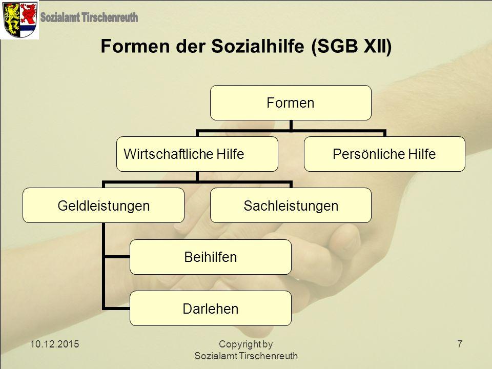 Formen der Sozialhilfe (SGB XII)