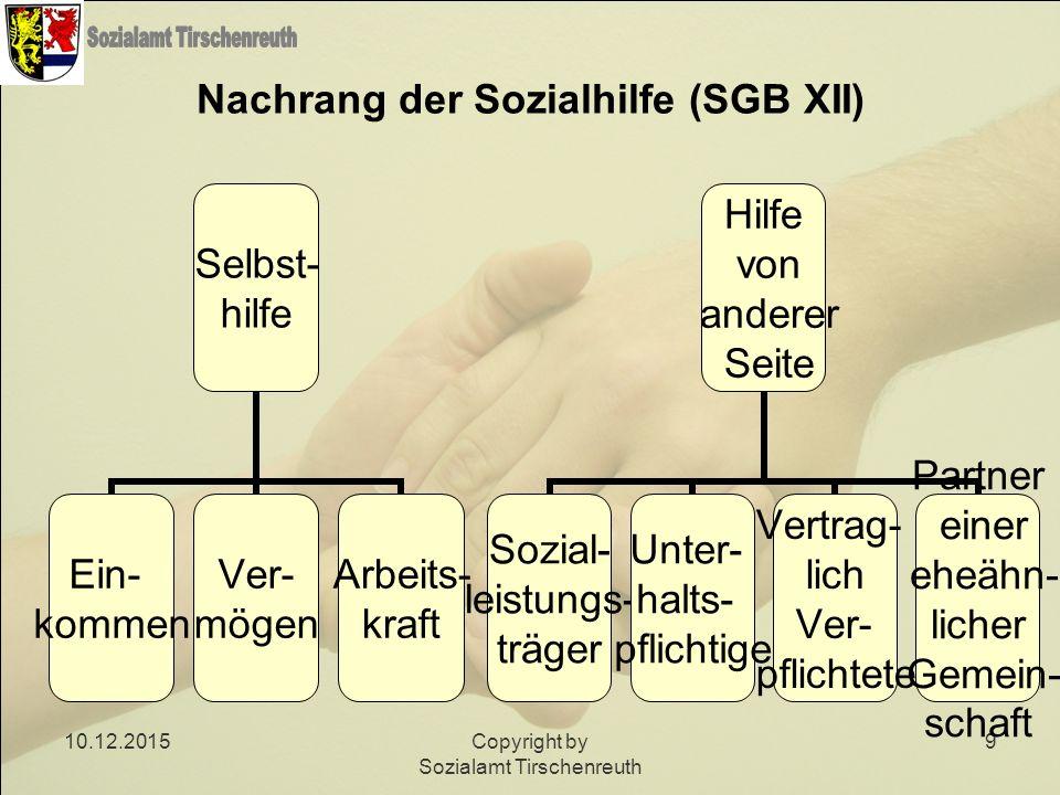 Nachrang der Sozialhilfe (SGB XII)