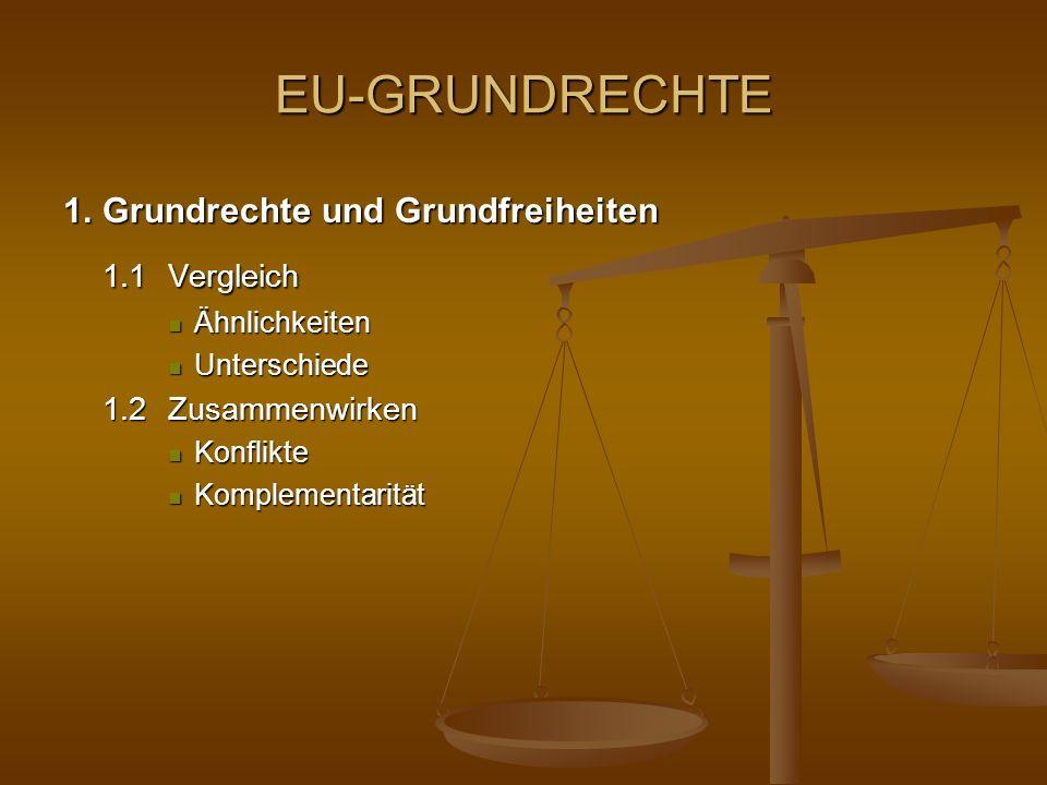 EU-GRUNDRECHTE 1.1 Vergleich 1. Grundrechte und Grundfreiheiten