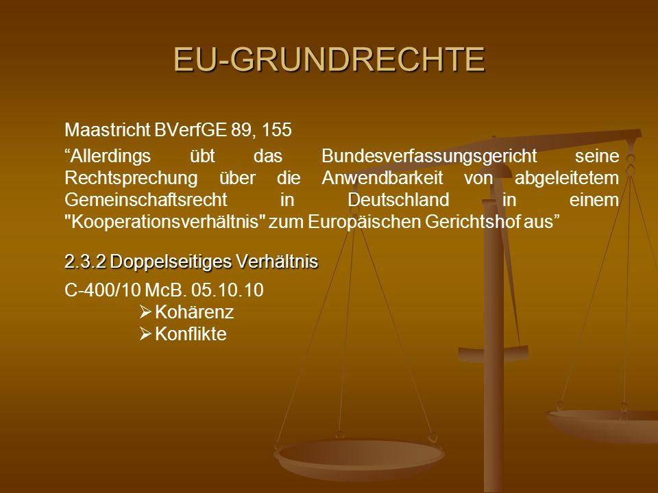 EU-GRUNDRECHTE 2.3.2 Doppelseitiges Verhältnis