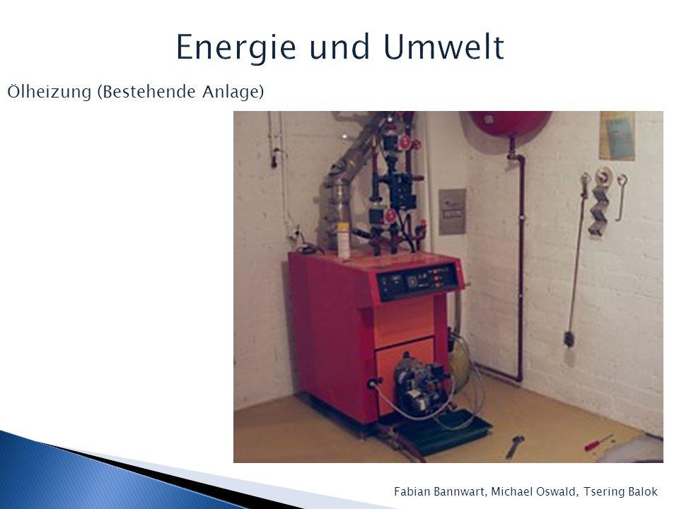 Energie und Umwelt Ölheizung (Bestehende Anlage)