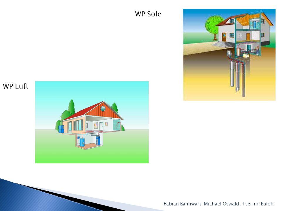 WP Sole WP Luft Fabian Bannwart, Michael Oswald, Tsering Balok