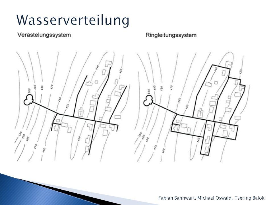 Wasserverteilung Fabian Bannwart, Michael Oswald, Tsering Balok