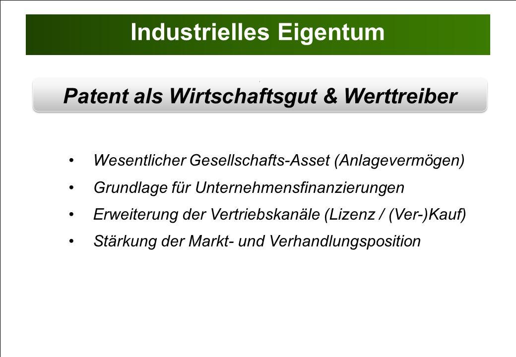 Industrielles Eigentum