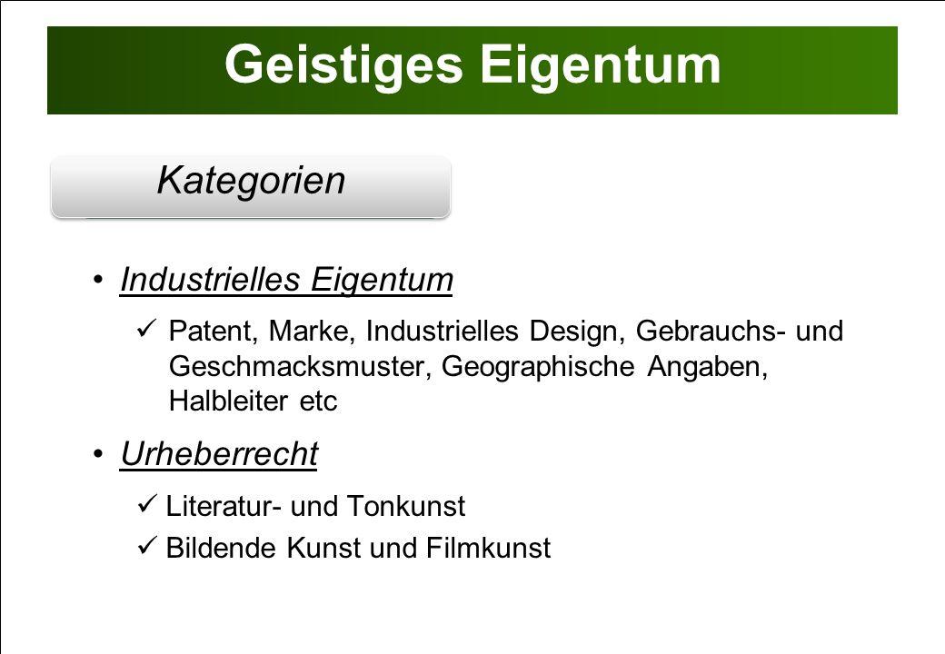 Geistiges Eigentum Kategorien Industrielles Eigentum Urheberrecht