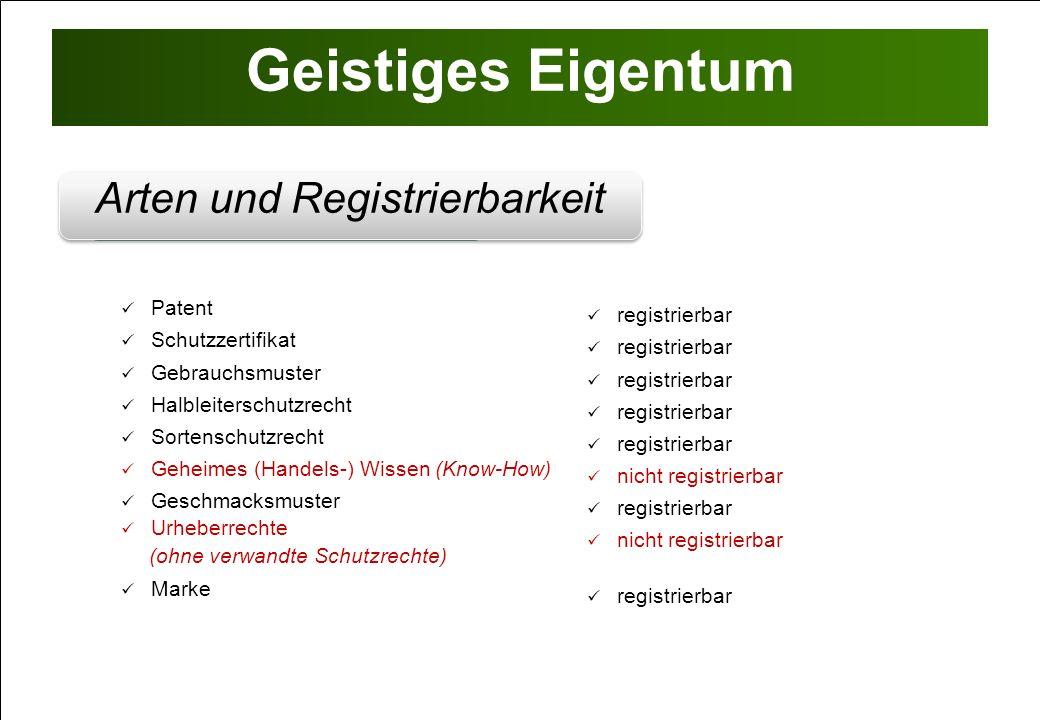 Arten und Registrierbarkeit