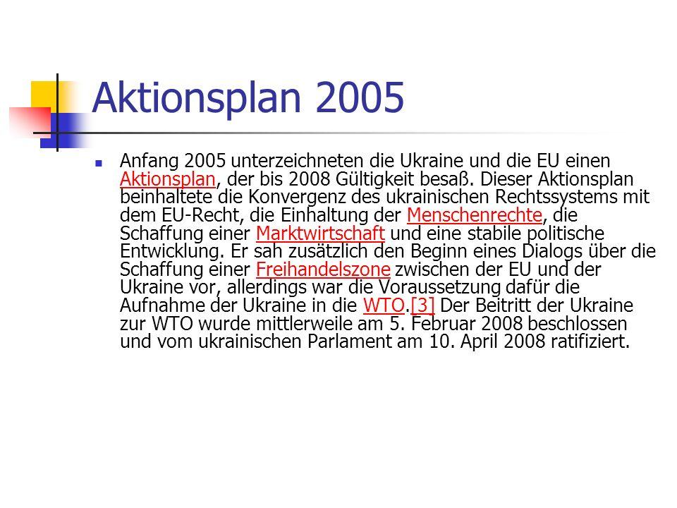 Aktionsplan 2005