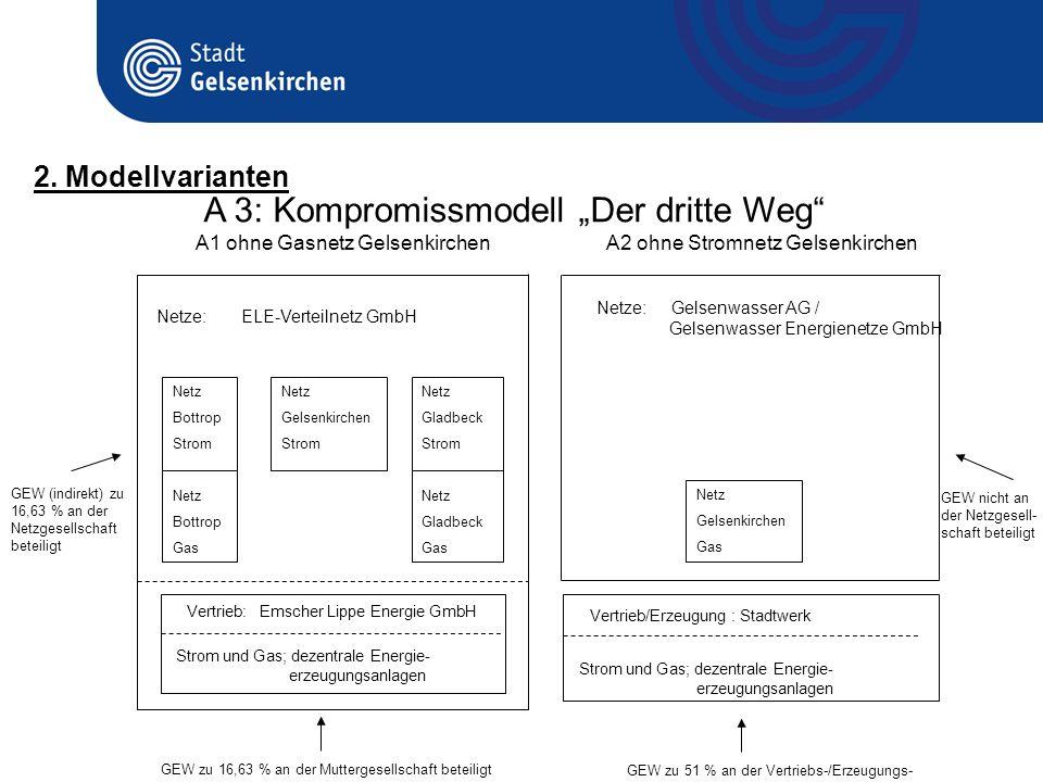 """A 3: Kompromissmodell """"Der dritte Weg"""