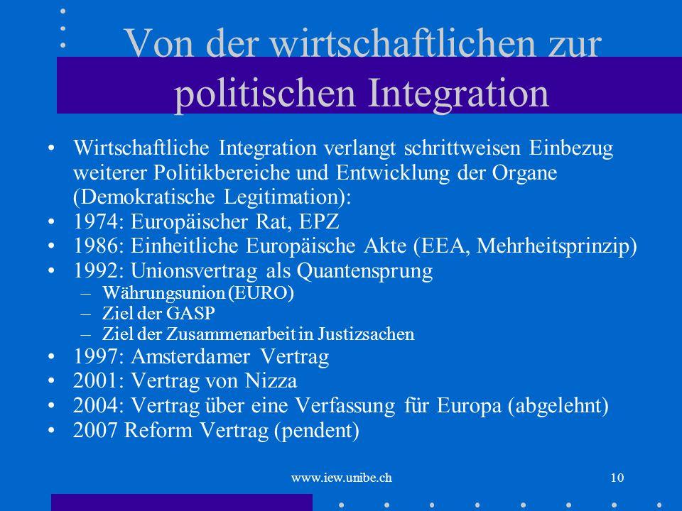 Von der wirtschaftlichen zur politischen Integration