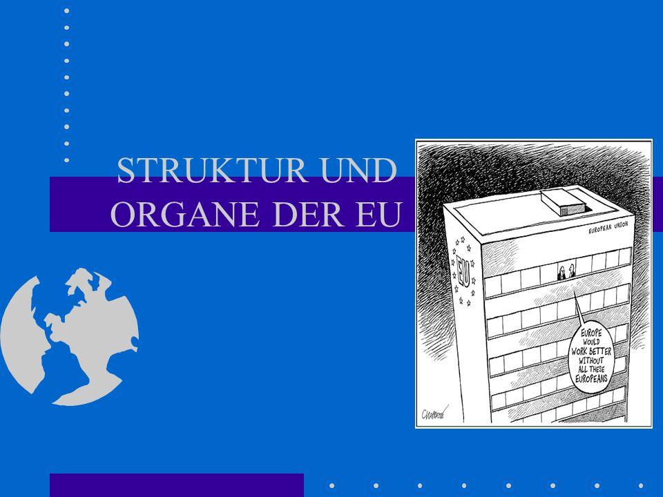 STRUKTUR UND ORGANE DER EU