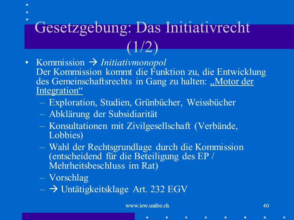 Gesetzgebung: Das Initiativrecht (1/2)