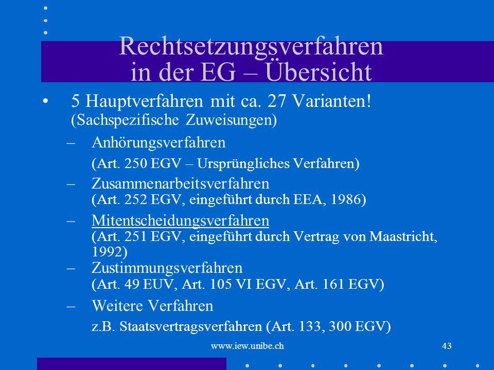 Rechtsetzungsverfahren in der EG – Übersicht