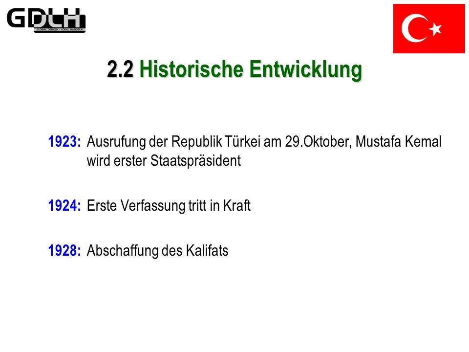 2.2 Historische Entwicklung