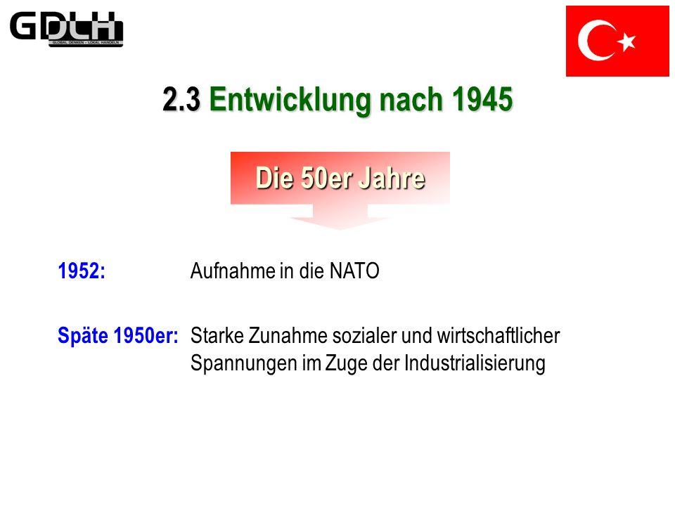 2.3 Entwicklung nach 1945 Die 50er Jahre 1952: Aufnahme in die NATO