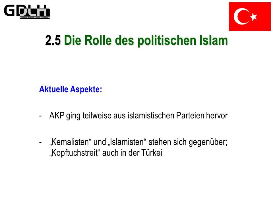 2.5 Die Rolle des politischen Islam