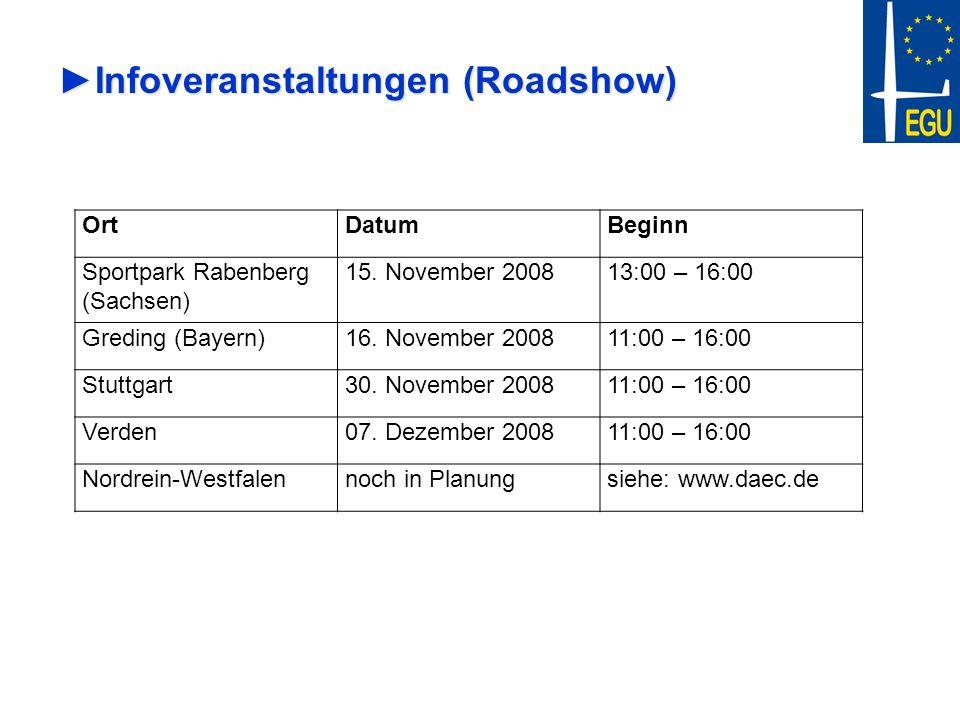 Infoveranstaltungen (Roadshow)