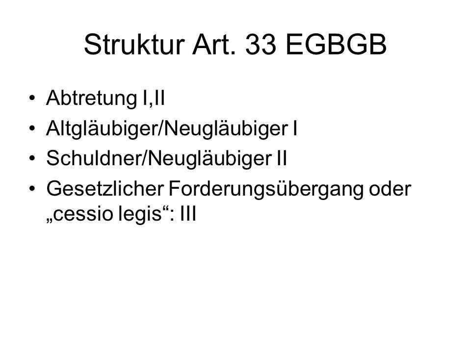 Struktur Art. 33 EGBGB Abtretung I,II Altgläubiger/Neugläubiger I