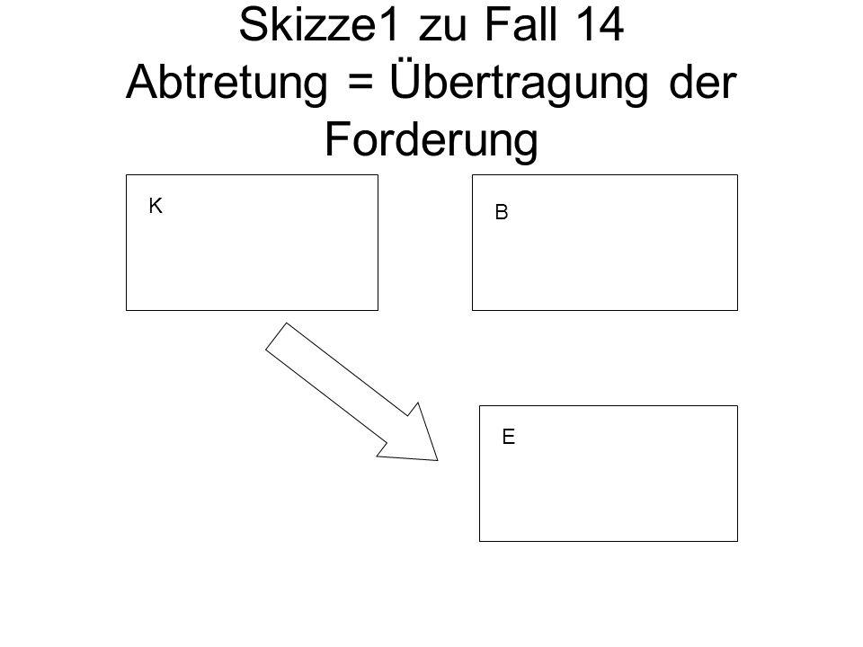 Skizze1 zu Fall 14 Abtretung = Übertragung der Forderung