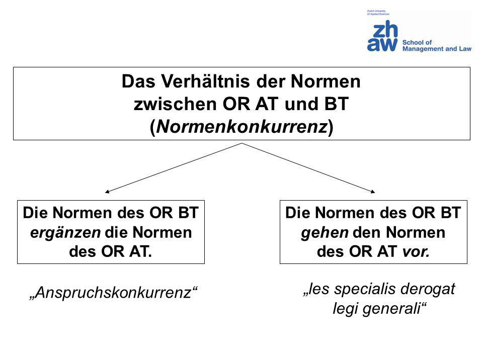 Das Verhältnis der Normen