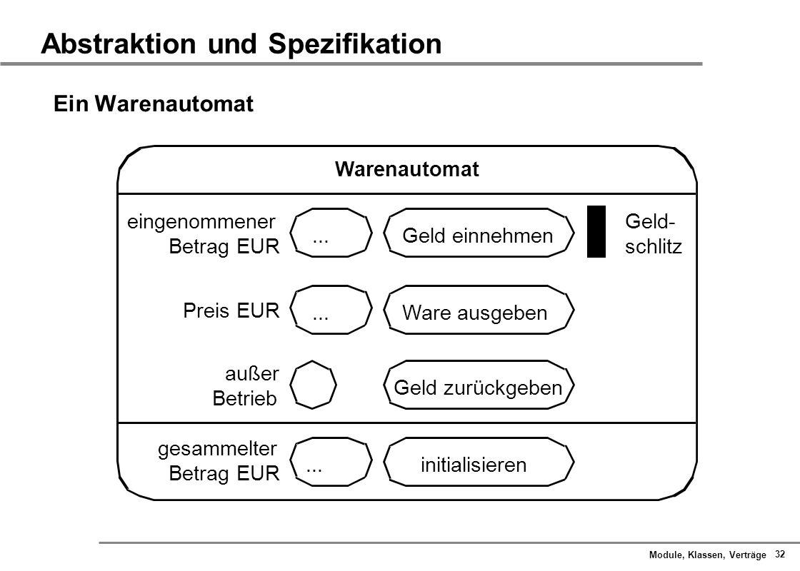 Abstraktion und Spezifikation