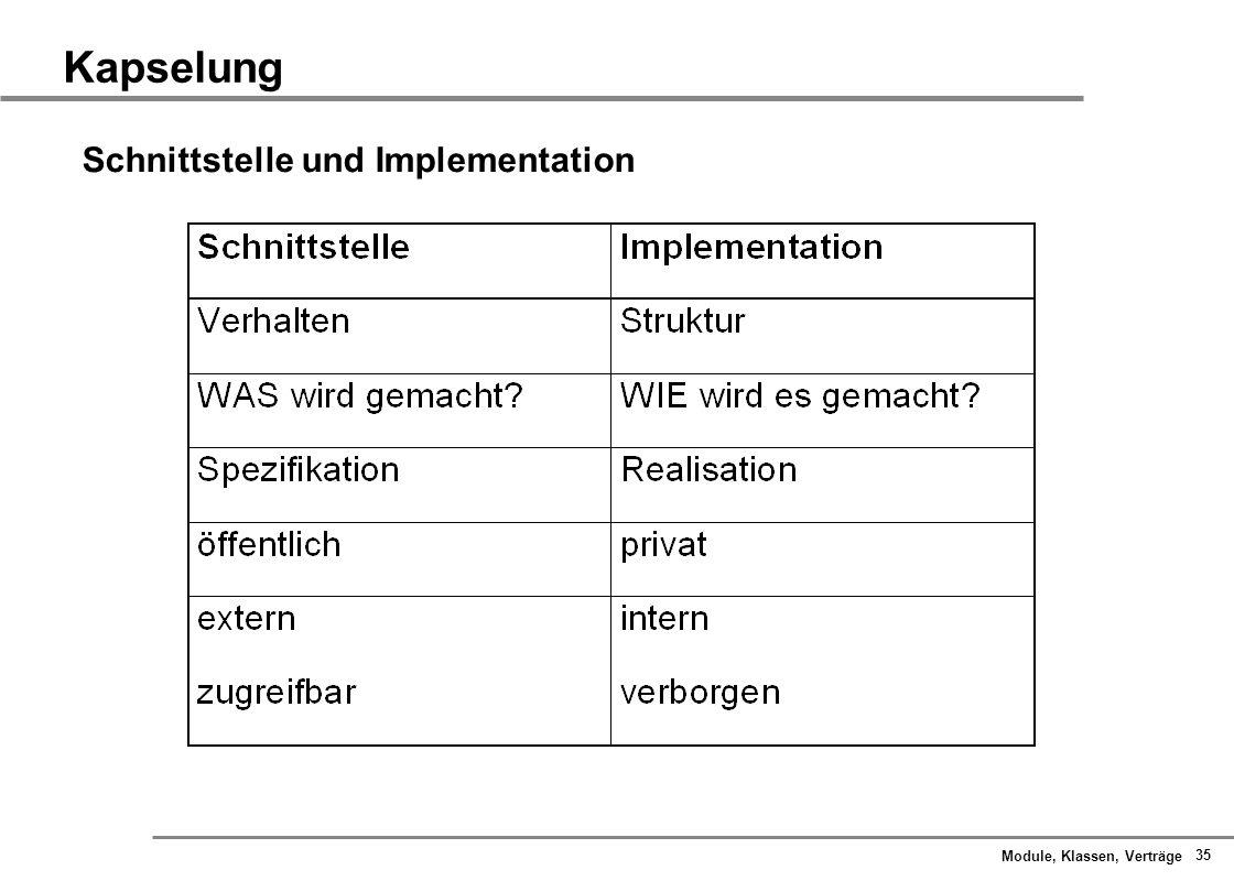 Kapselung Schnittstelle und Implementation Module, Klassen, Verträge