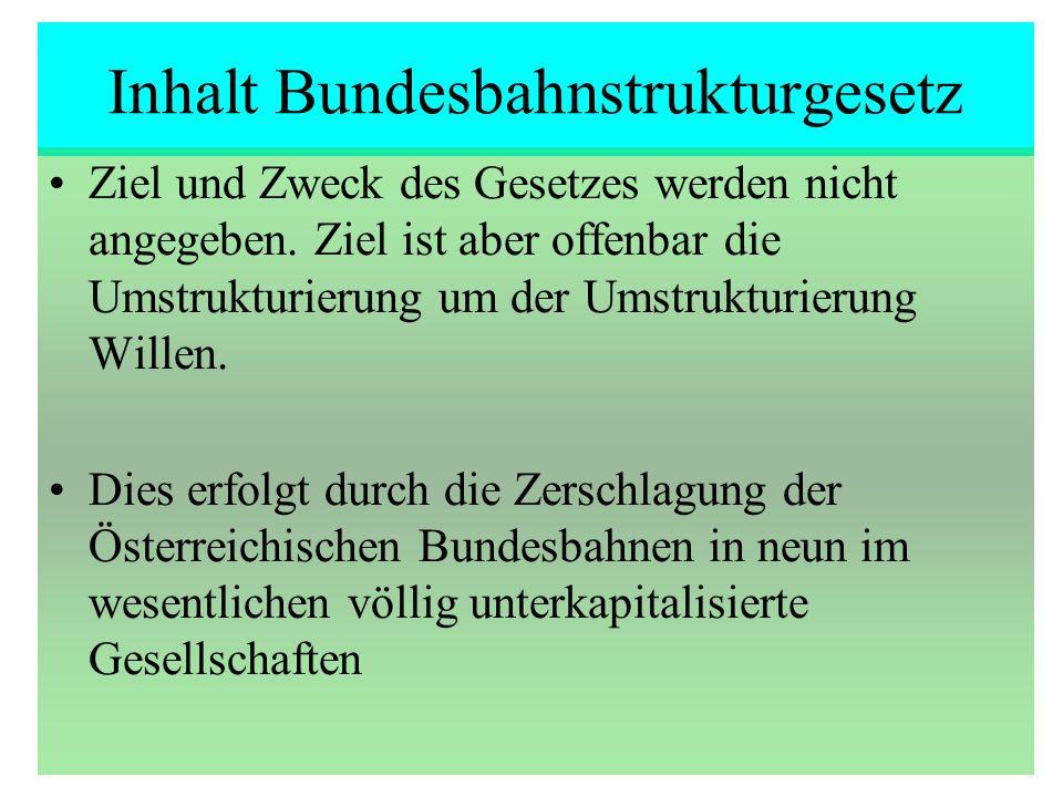 Inhalt Bundesbahnstrukturgesetz