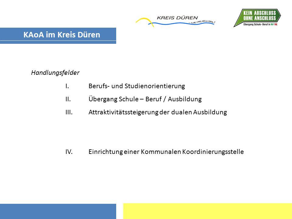 KAoA im Kreis Düren Handlungsfelder I. Berufs- und Studienorientierung