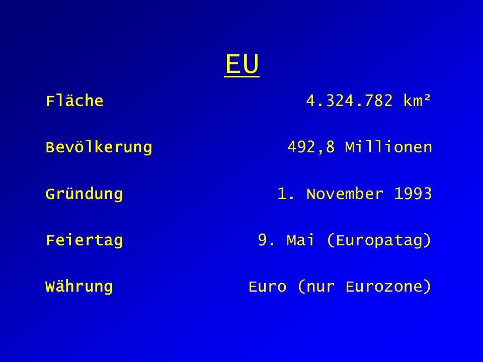 EU Fläche 4.324.782 km² Bevölkerung 492,8 Millionen