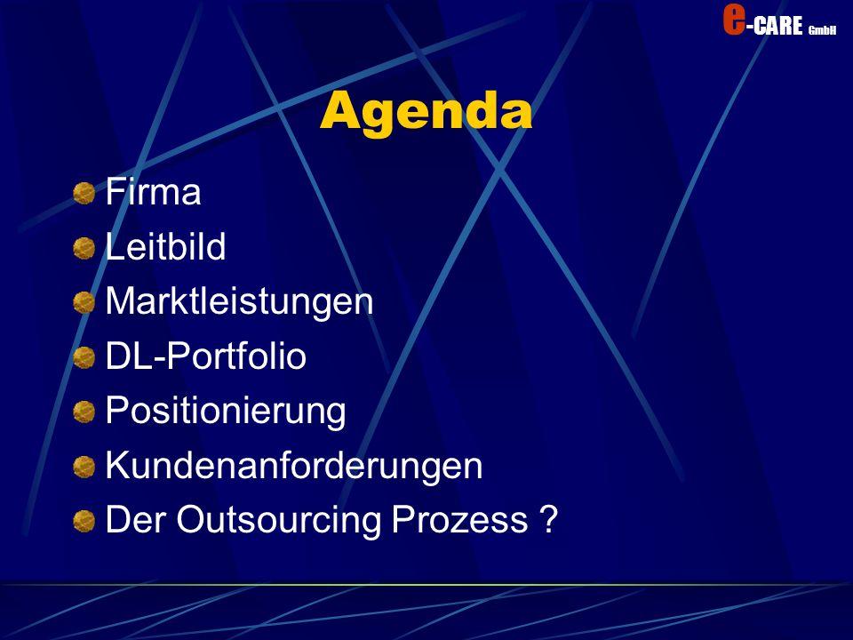 Agenda Firma Leitbild Marktleistungen DL-Portfolio Positionierung