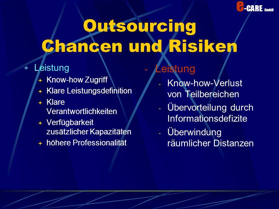 Outsourcing Chancen und Risiken