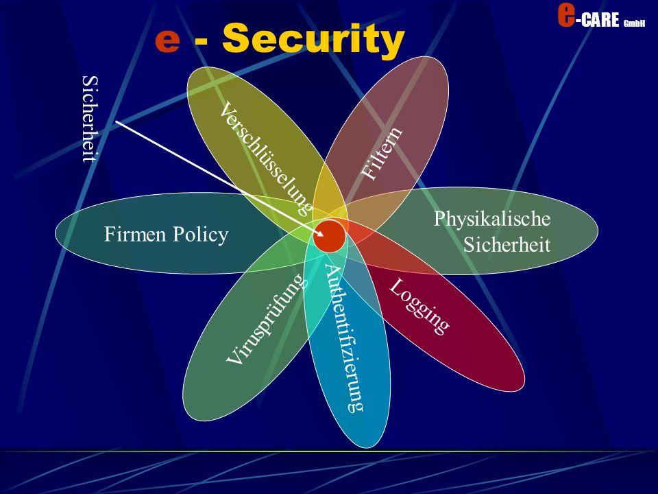 e - Security Verschlüsselung Sicherheit Filtern Physikalische